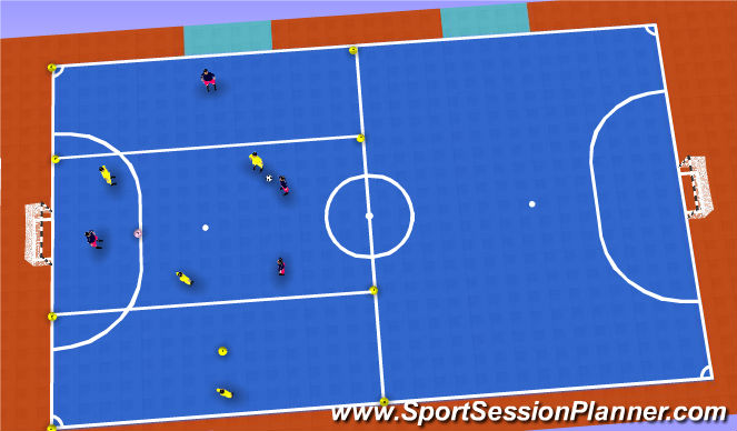 Futsal Session Plan Drill (Colour): Playing into the Pivot