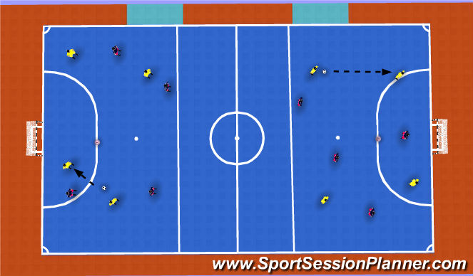 Futsal Session Plan Drill (Colour): Keep it on the court