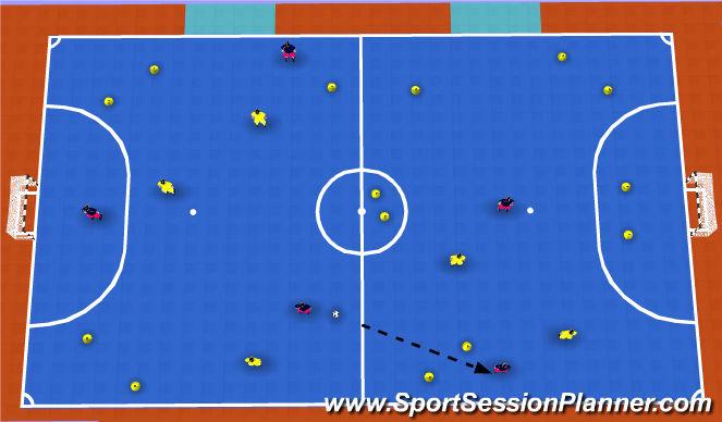 Futsal Session Plan Drill (Colour): Through The Gate