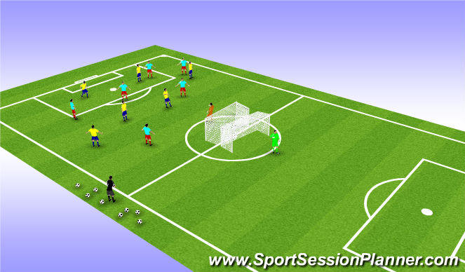 Football/Soccer Session Plan Drill (Colour): Back to back goals