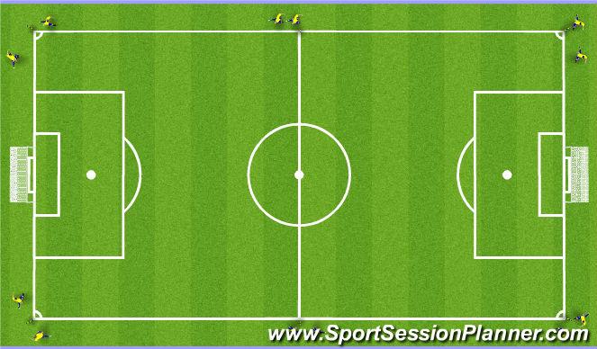 Football/Soccer Session Plan Drill (Colour): 4x4 Runs