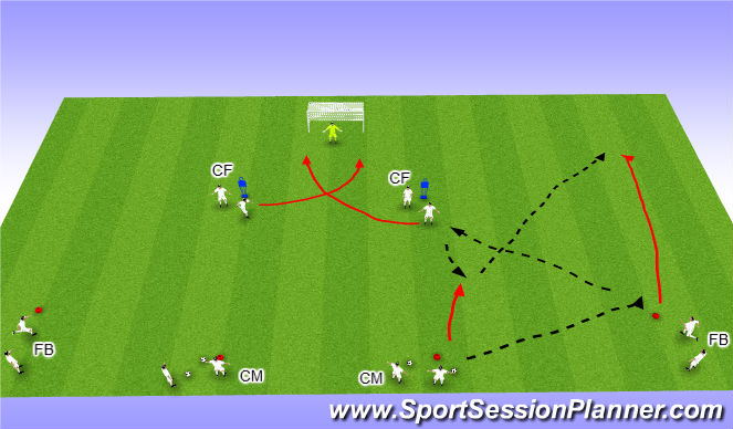 Football/Soccer Session Plan Drill (Colour): Crossing / Finishing Pattern