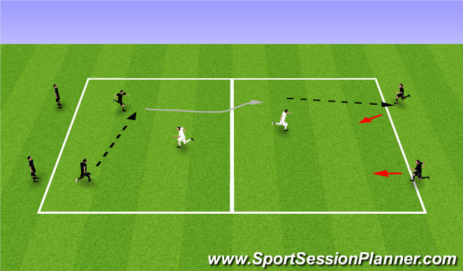 Football/Soccer Session Plan Drill (Colour): 2v1 Zone Game