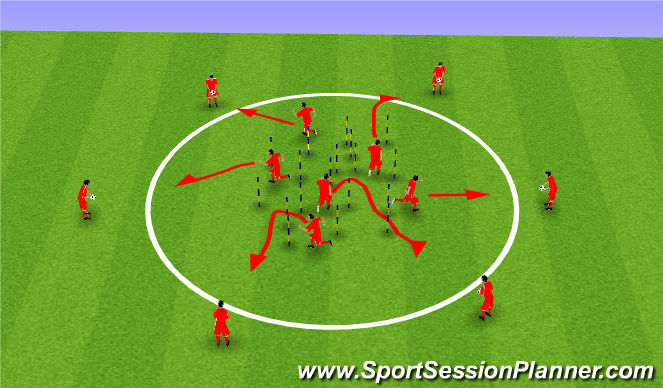 Football/Soccer Session Plan Drill (Colour): 1ST SESSION 26/06/16