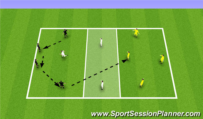 Football/Soccer Session Plan Drill (Colour): Possession -Connect to Midfield