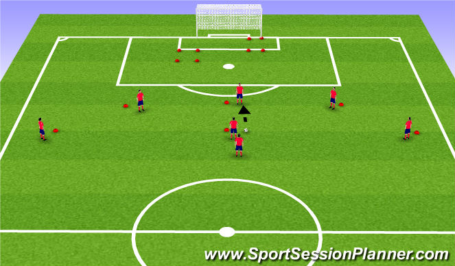 Football/Soccer Session Plan Drill (Colour): Attackers