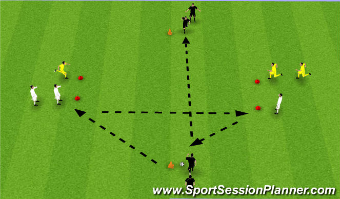 Football/Soccer Session Plan Drill (Colour): Diamond Passing Sequence