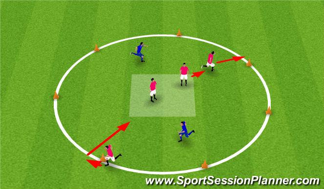 Football/Soccer Session Plan Drill (Colour): Circle tag