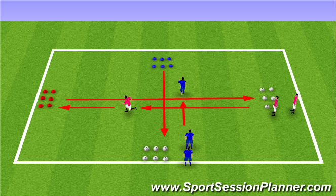 Football/Soccer Session Plan Drill (Colour): Kin of the cones