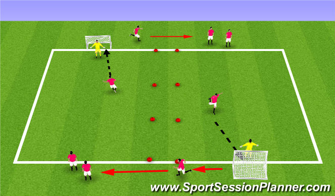 Football/Soccer Session Plan Drill (Colour): Waves
