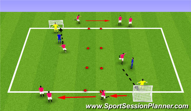 Football/Soccer Session Plan Drill (Colour): Score then defend