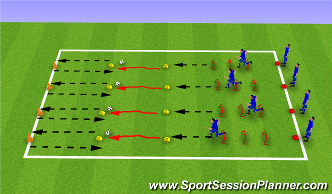Football/Soccer Session Plan Drill (Colour): Obstacle Course - Olympic Relay