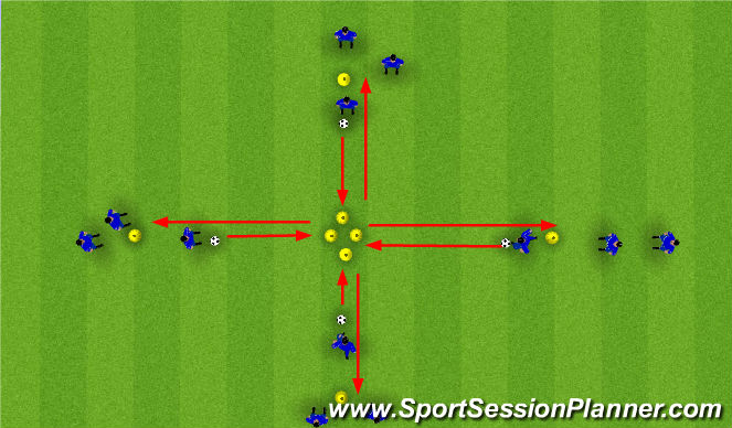 Football/Soccer Session Plan Drill (Colour): Dutch Diamond Dribbling/Passing