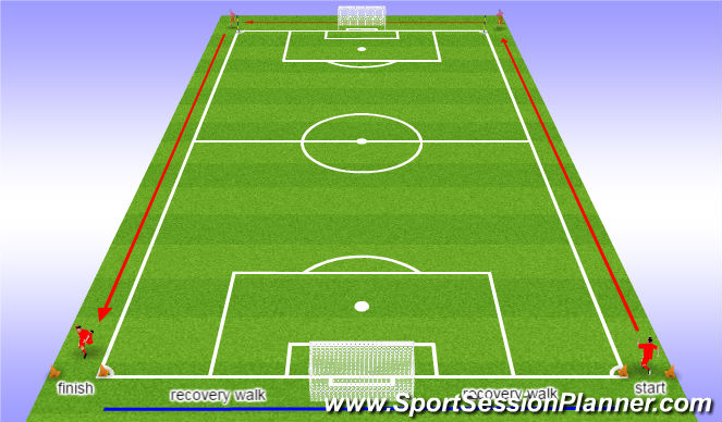 Football/Soccer Session Plan Drill (Colour): Speed Endurance - Horseshoes
