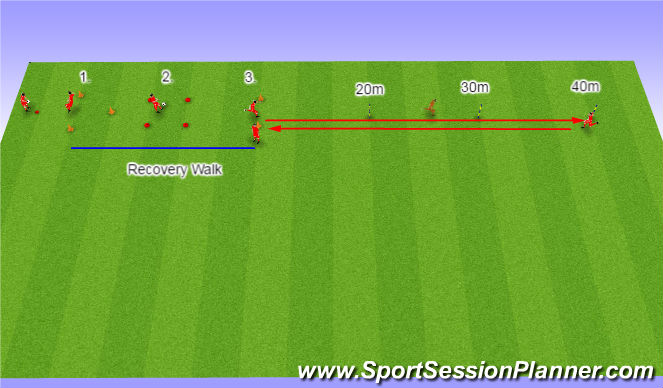 Football/Soccer Session Plan Drill (Colour): Running Circuit