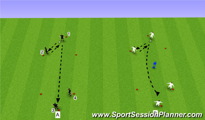 Football/Soccer Session Plan Drill (Colour): Fours