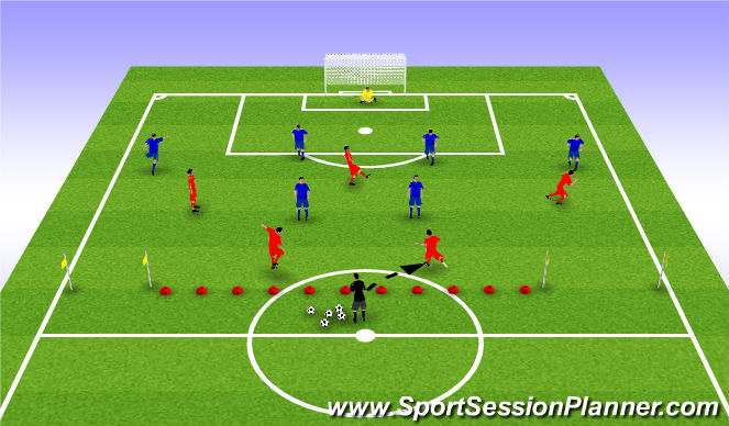 Football/Soccer Session Plan Drill (Colour): Phase 2 Zone 1-2