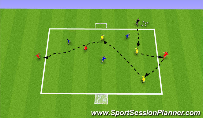 Football/Soccer Session Plan Drill (Colour): Skill 1