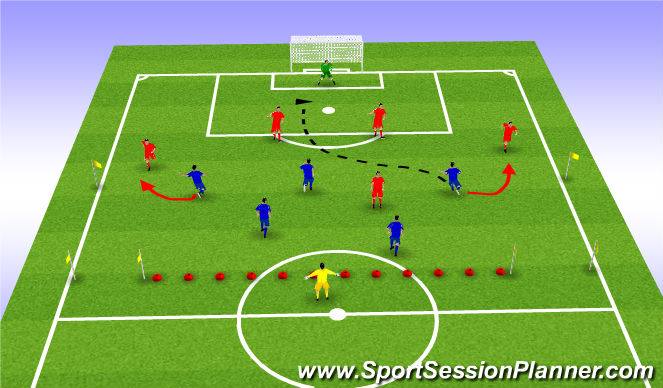 Football/Soccer Session Plan Drill (Colour): Phase 1 Zone 3-4