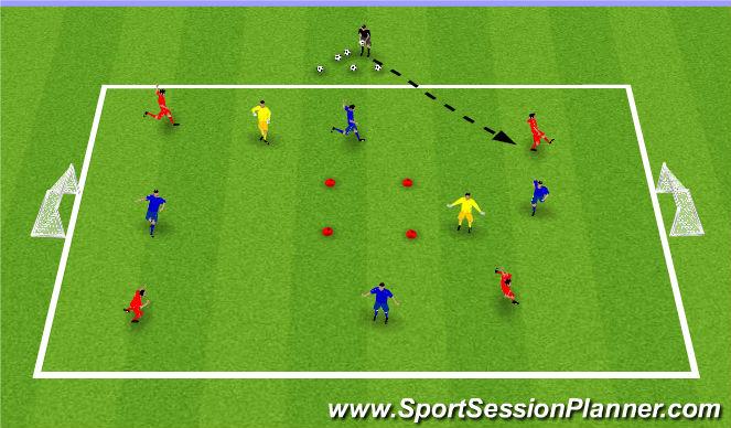 Football/Soccer Session Plan Drill (Colour): Skill 2