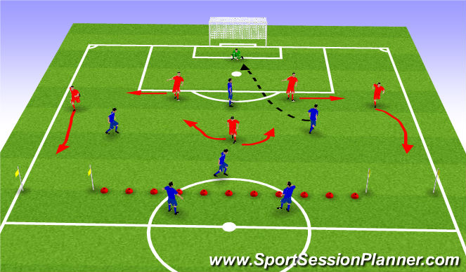Football/Soccer Session Plan Drill (Colour): POP 1 Zone 1-2