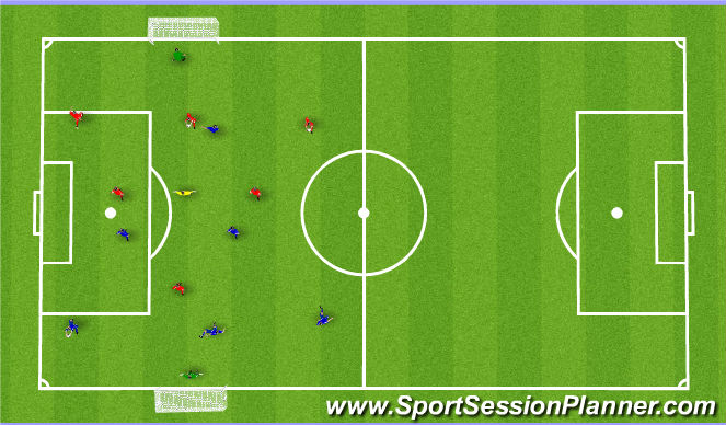 Football/Soccer Session Plan Drill (Colour): Blue Team Match