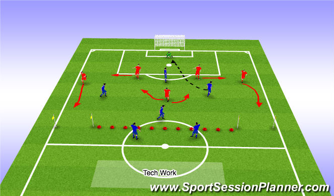 Football/Soccer Session Plan Drill (Colour): Phase 1 (Zone 1-2)