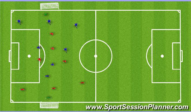 Football/Soccer Session Plan Drill (Colour): Blue Team Match