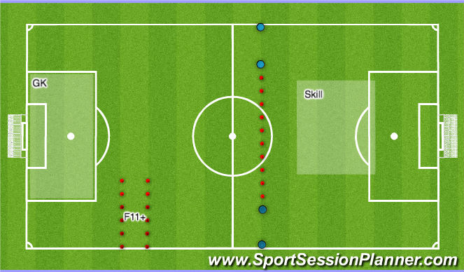 Football/Soccer Session Plan Drill (Colour): Day 1