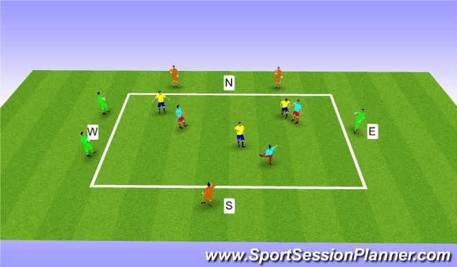 Football/Soccer Session Plan Drill (Colour): Compass Game