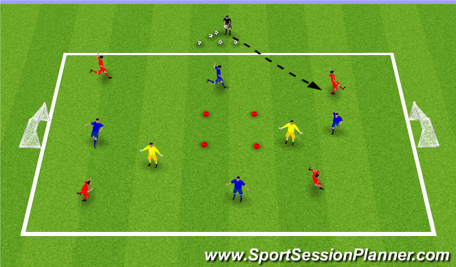 Football/Soccer Session Plan Drill (Colour): Skill 2 (WP)
