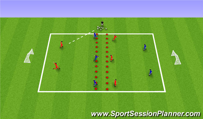 Football/Soccer Session Plan Drill (Colour): Skill 2 (WOP)