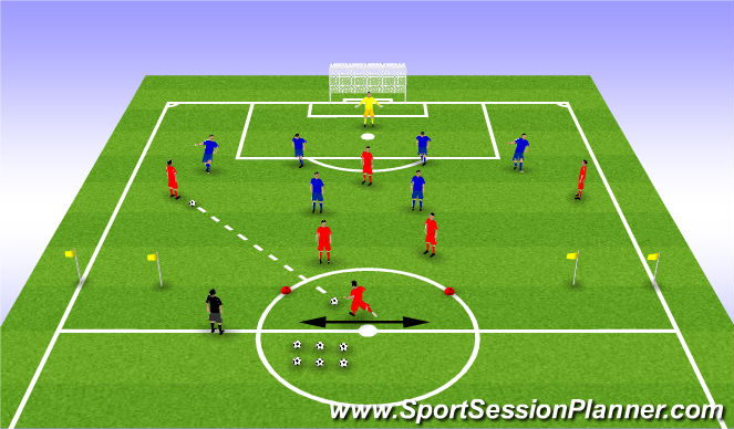 Football/Soccer Session Plan Drill (Colour): Phase (Zone 3-4)