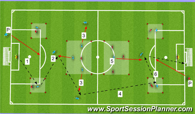 Football/Soccer Session Plan Drill (Colour): 9v9 - Passing drill