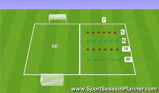 Football/Soccer Session Plan Drill (Colour): 3 group rotation - 7v7 game / Runs