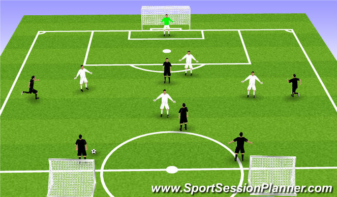 Football/Soccer Session Plan Drill (Colour): 6v4 to Goal