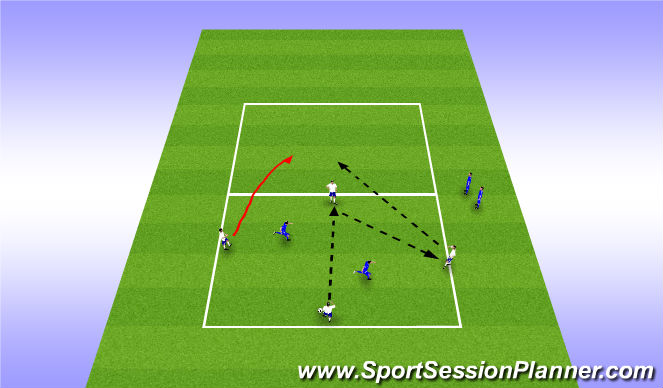 Football/Soccer Session Plan Drill (Colour): 4v2 Rondo to penetrate