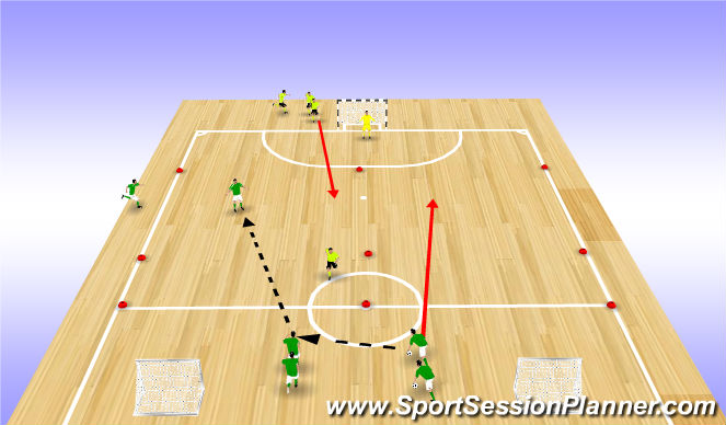 Futsal Session Plan Drill (Colour): Duels