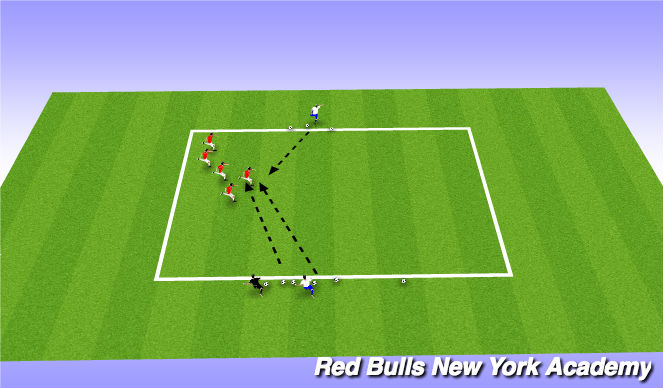 Football/Soccer Session Plan Drill (Colour): Warm Up (Cannon Ball Run)