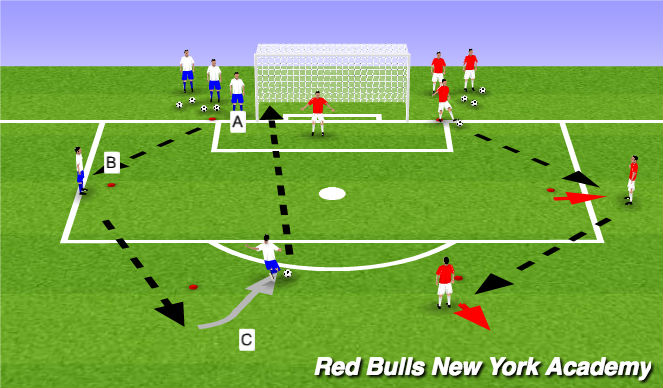 Football/Soccer Session Plan Drill (Colour): Main Acitvity 2