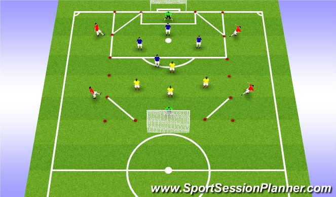 Football/Soccer Session Plan Drill (Colour): Jeu Banide 4c4 appuis rentrants