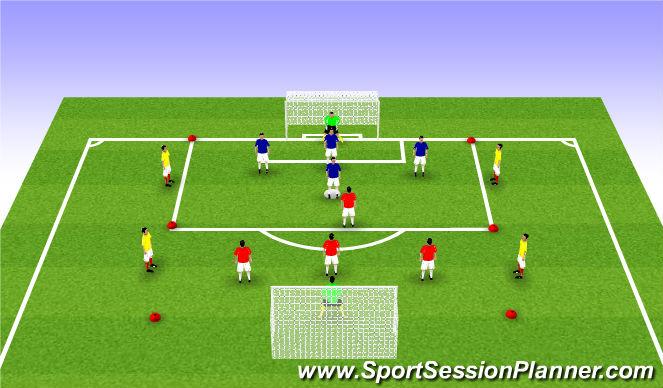 Football/Soccer Session Plan Drill (Colour): Jeu banide 4c4