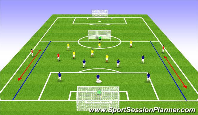 Football/Soccer Session Plan Drill (Colour): Jeu 6c6 2 appuis 1 joker