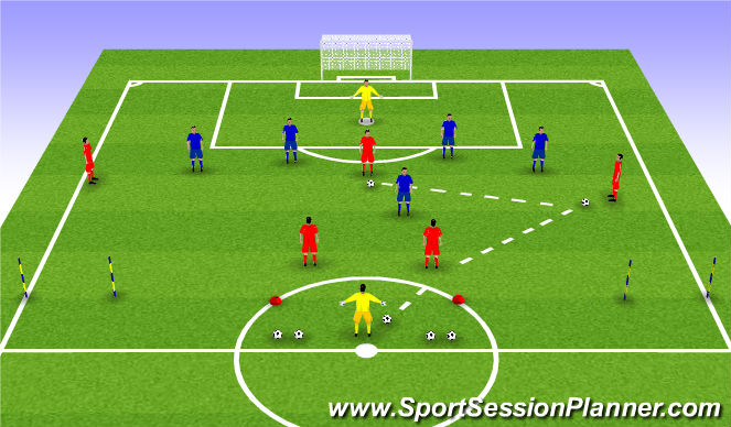 Football/Soccer Session Plan Drill (Colour): Phase 2 (Zone 3-4)