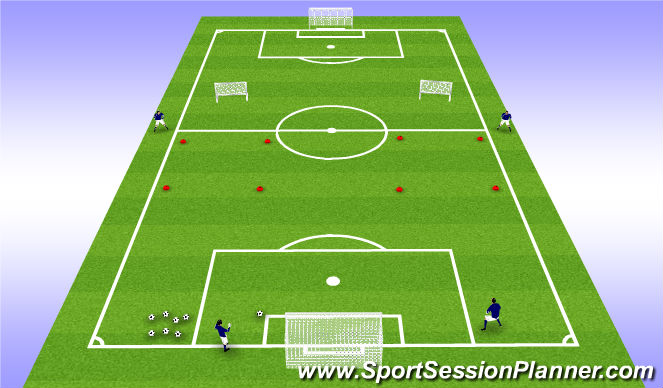 Football/Soccer Session Plan Drill (Colour): Goal Kicks