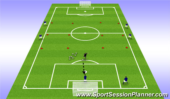 Football/Soccer Session Plan Drill (Colour): Punts