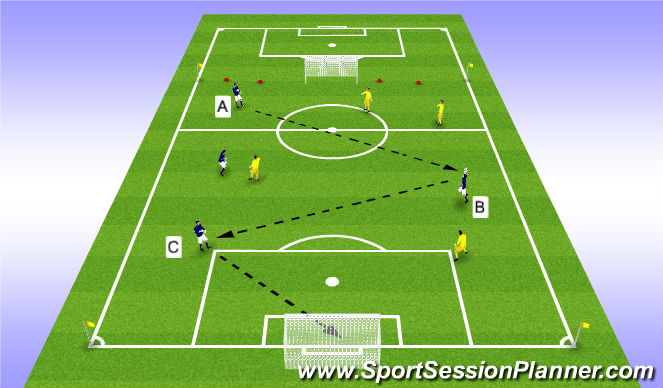 Football/Soccer Session Plan Drill (Colour): Distribution Game