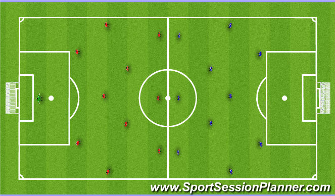 Football/Soccer Session Plan Drill (Colour): Game (Zone 1-4)
