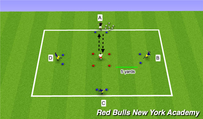 Football/Soccer Session Plan Drill (Colour): Skills Challenge - Receiving