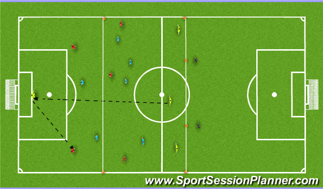Football/Soccer Session Plan Drill (Colour): (PDP) Defending the Counter Attack from Midfield